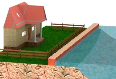 Barrera de geosintético para la prevención de desastres naturales derivados del agua