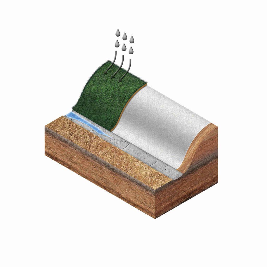 Como aumentar la resistencia de los suelos con baja capacidad portante en proyectos de construccion
